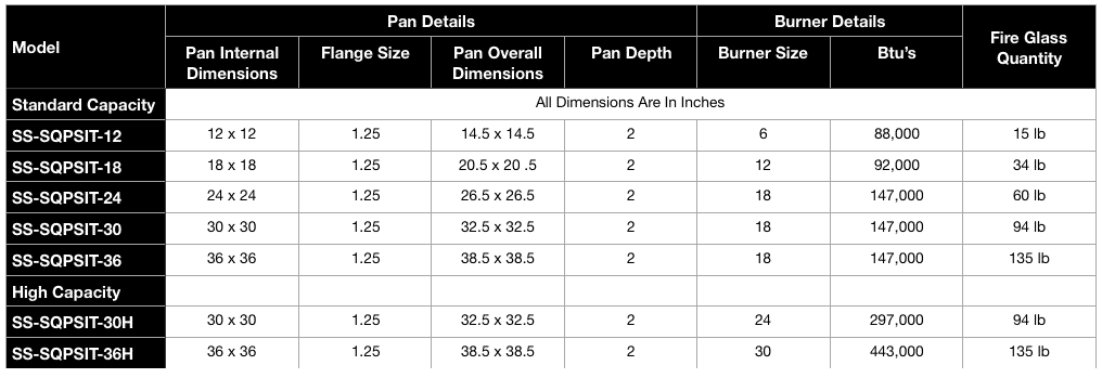 Square Drop In Pan With SIT Kit Specifications
