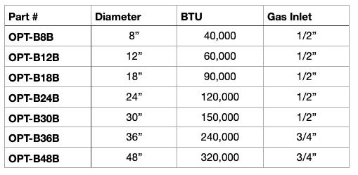 Triple S Brass Bullet Burner Specifications Chart