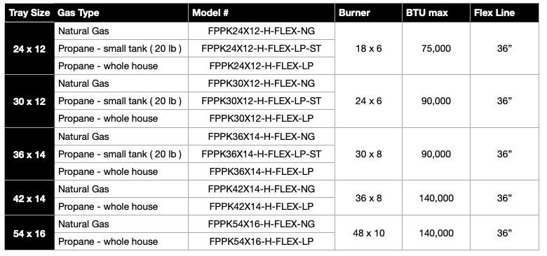 HPC Rectangular Flame Sensing Kits Specifications