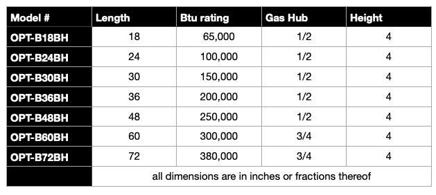 H Bullet Burner Specifications Table