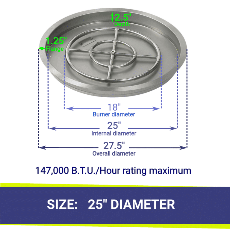 Round Drop In Stainless Steel Fire Pit Tray and Ring Burner showing dimensions and B.T.U.'s
