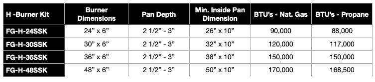 H Burner Specification Table