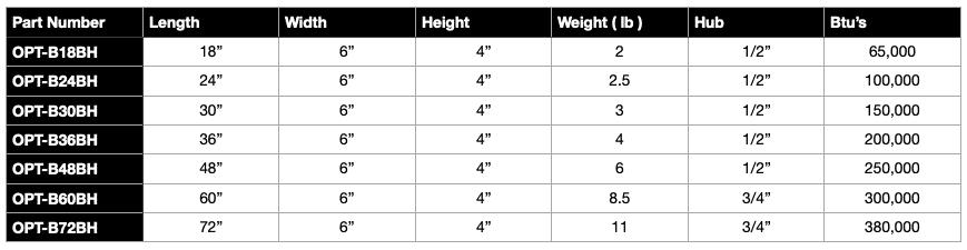 H Bullet Burner Specification Table