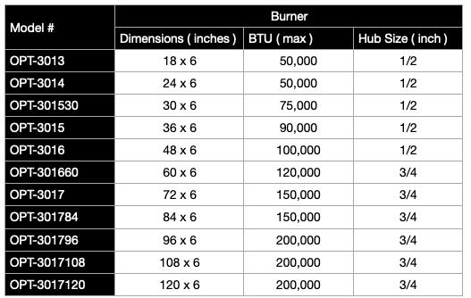 S Burner Specifications