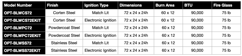 BIllow 72 Specifications Table