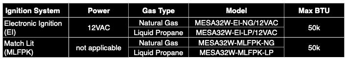 HPC Mesa32W Specifications