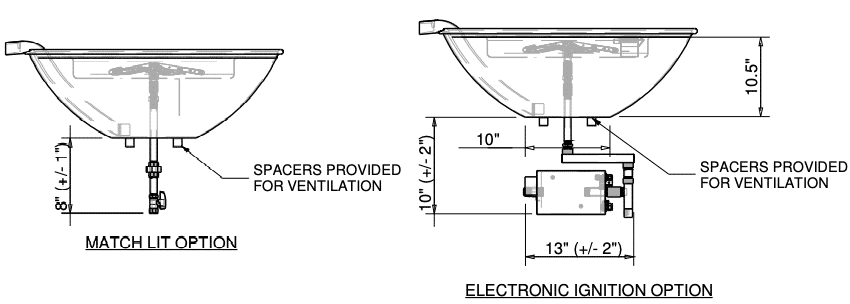 Tempe Installation Diagram