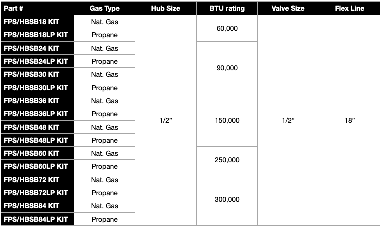 HPC FPS H Burner with Gas Connection Kit Specifications