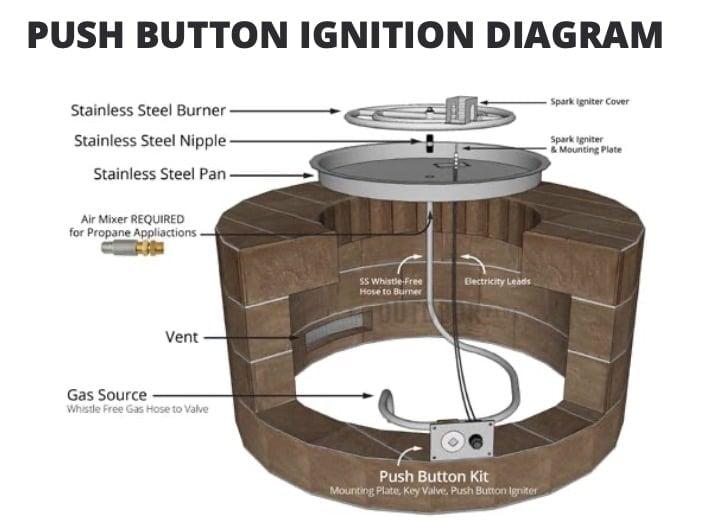 Push Button Ignition Diagram
