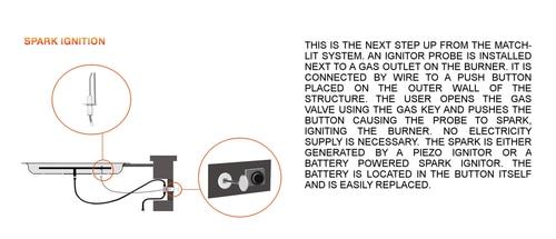 Spark Ignition System 1 85855.1407796280.500.660