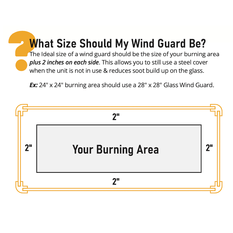 What Size Wind Guard