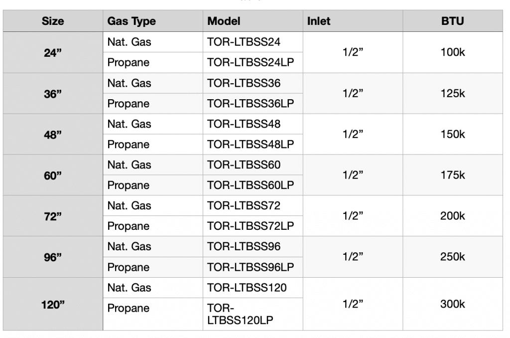 SST Torpedo T-Burner Specifications