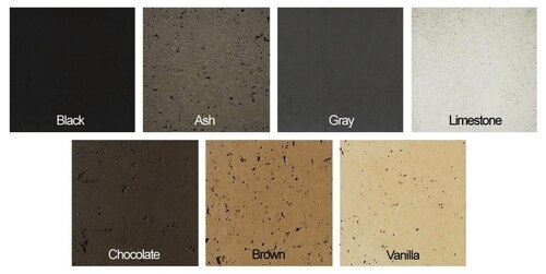Color and Texture Chart For Sedona Fire Bowls