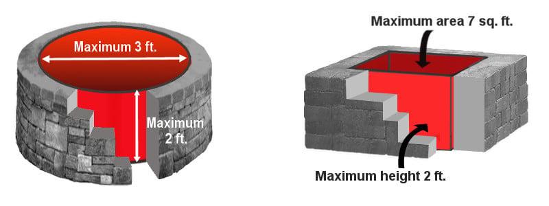 Fire Pit Construction Sizes