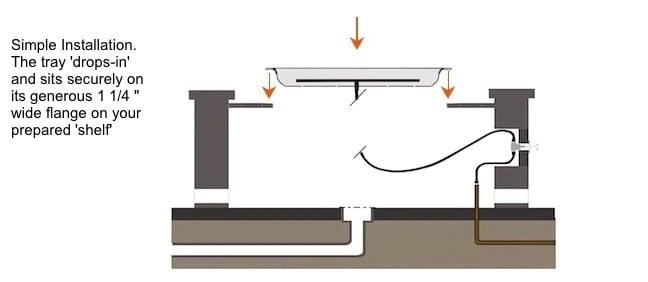 Drop-In Tray Installation Diagram