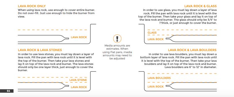 how to use lava rock as a filler