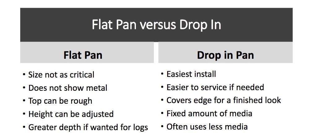 Flat Pan vs Drop In Pan