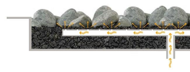 Large Lava Rocks Installed on Filler Layer